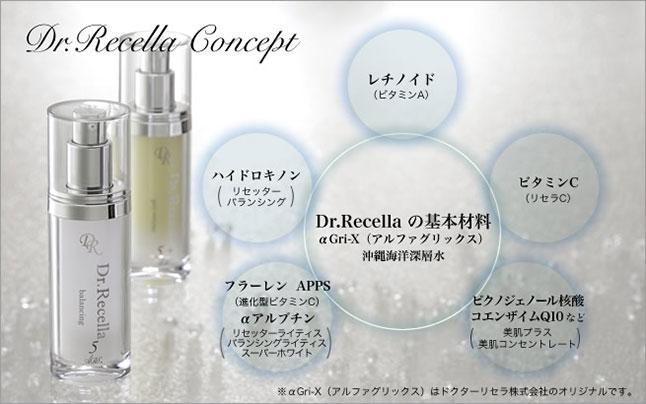 Dr. Recella concept