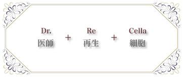 Dr.(医師)+Re(再生)+Cella(細胞)